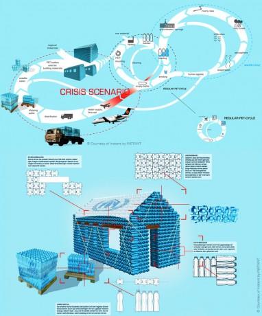 recycling architektur united bottle urbanophil. Black Bedroom Furniture Sets. Home Design Ideas